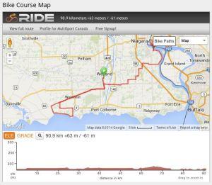 Niagara bike course