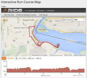 Niagara run course